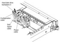 IBM Кошик 4x3.5