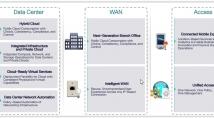 Зробіть процес купівлі програмного забезпечення простішим разом із Cisco One