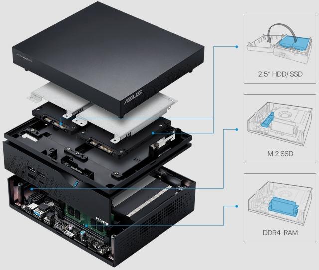 Неттоп Asus з повноцінним «десктопним» процесором